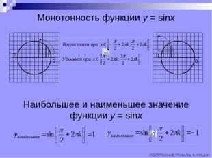 Монотонность функции y = sinx 0 π 0 π Наибольшее и наименьшее значение функци