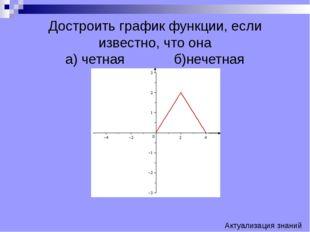 Достроить график функции, если известно, что она а) четная б)нечетная Акту