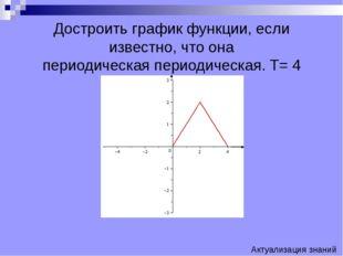 Достроить график функции, если известно, что она периодическая периодическая.