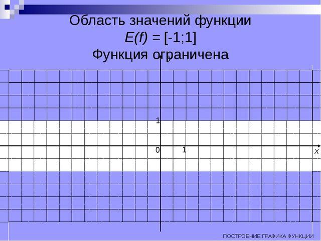 Область значений функции E(f) = [-1;1] Функция ограничена ПОСТРОЕНИЕ ГРАФИКА...