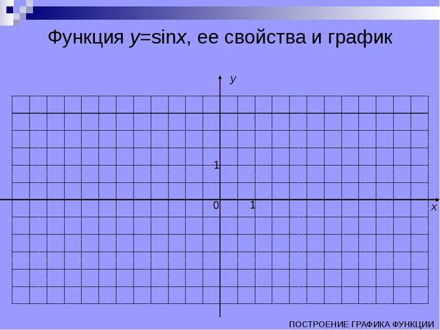 Функция y=sinx, ее свойства и график ПОСТРОЕНИЕ ГРАФИКА ФУНКЦИИ x y 0 1 1