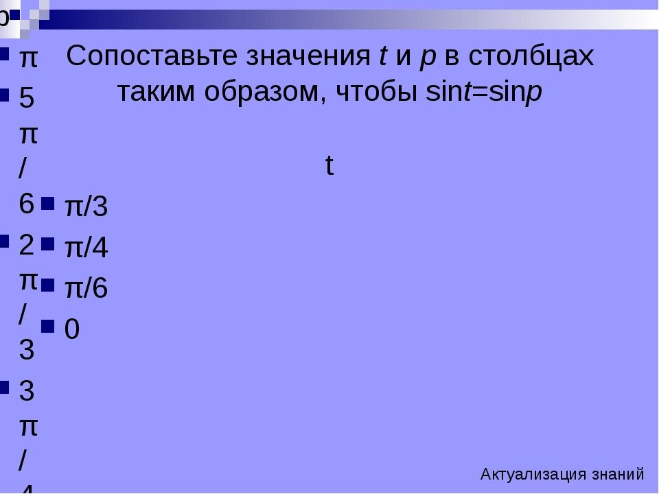 Сопоставьте значения t и p в столбцах таким образом, чтобы sint=sinp t π/3 π/...