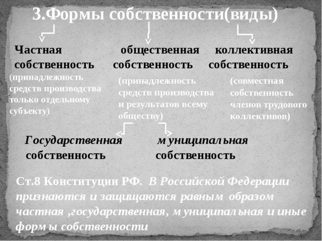 3.Формы собственности(виды) Ст.8 Конституции РФ. В Российской Федерации призн...