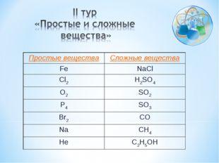 Простые веществаСложные вещества FeNaCl Cl2H2SO4 O2SO2 Р4SO3 Br2CO NaC