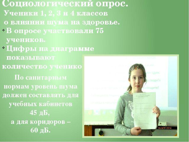 Социологический опрос. Ученики 1, 2, 3 и 4 классов о влиянии шума на здоровье...