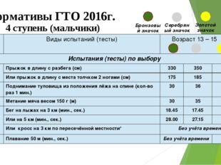 Нормативы ГТО 2016г. 4 ступень (мальчики) Бронзовый значок Серебряный значок