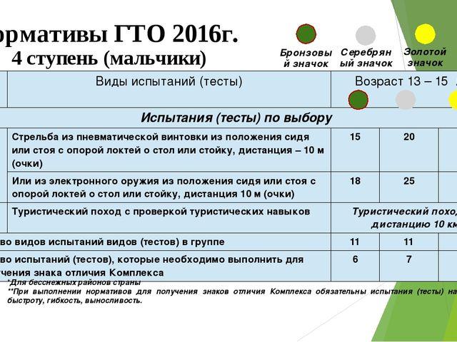 Нормативы ГТО 2016г. 4 ступень (мальчики) Бронзовый значок Серебряный значок...