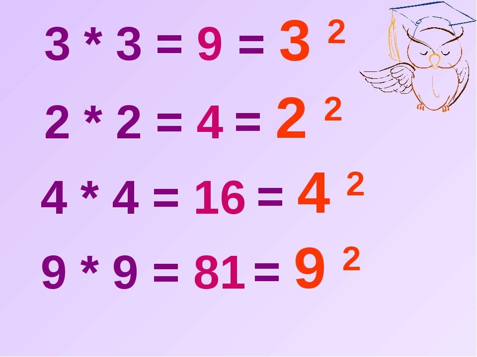 3 * 3 = 9  2 * 2 = 4  4 * 4 = 16  9 * 9 = 81  = 3 2  = 2 2  = 4 2  =...