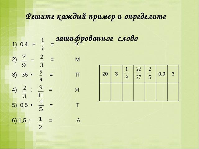 Решите каждый пример и определите зашифрованное слово 1) 0,4 + = К  2) – =...