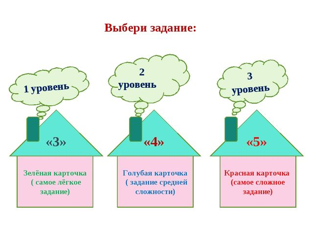 Выбери задание: Зелёная карточка ( самое лёгкое задание) Голубая карточка ( з...