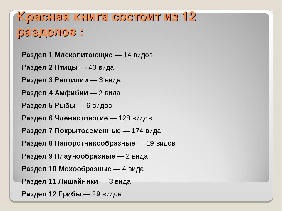 Красная книга состоит из 12 разделов : Раздел 1 Млекопитающие— 14 видов Разд...