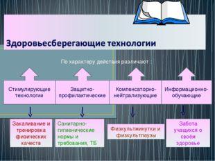 По характеру действия различают : Стимулирующие технологии Защитно-профилакти