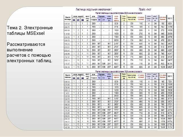 Тема 2. Электронные таблицы MSExsel Рассматриваются выполнение расчетов с пом...