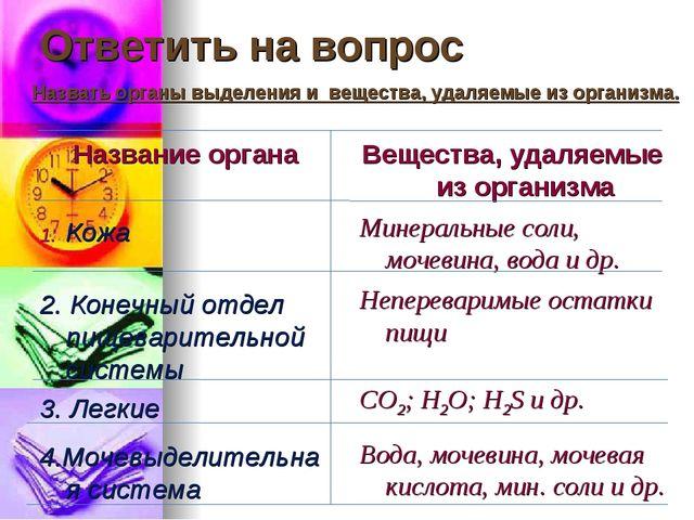Название органа Кожа 2. Конечный отдел пищеварительной системы 3. Легкие 4.М...
