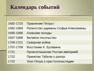 Календарь событий 1682-1725 Правление ПетраI 1682-1689 Регентство царевны Соф