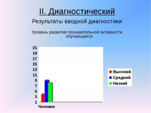 II. Диагностический Результаты вводной диагностики Уровень развития познавате