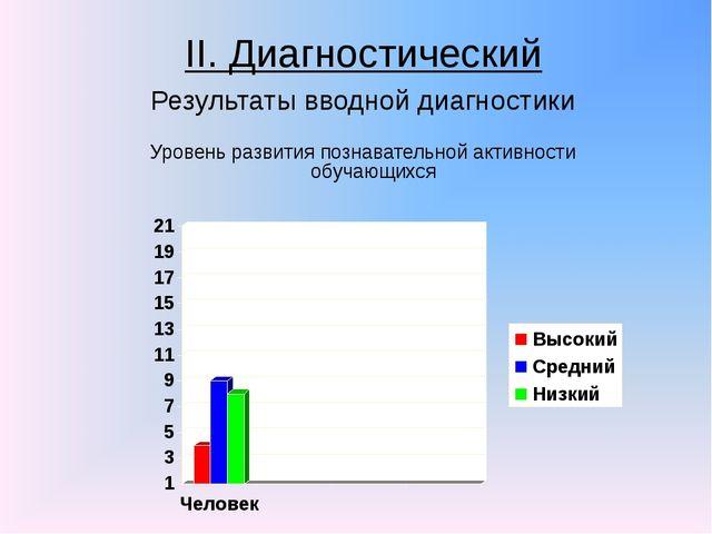 II. Диагностический Результаты вводной диагностики Уровень развития познавате...
