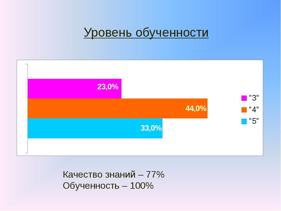 Уровень обученности Качество знаний – 77% Обученность – 100%