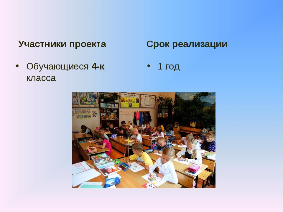 Участники проекта Обучающиеся 4-к класса Срок реализации 1 год