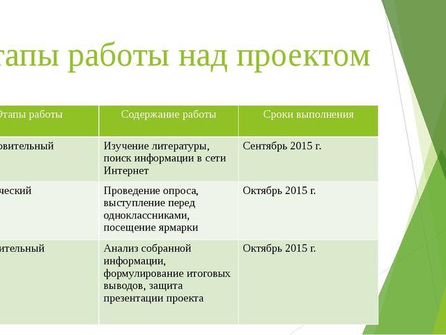 Этапы работы над проектом Этапы работы Содержание работы Сроки выполнения Под...