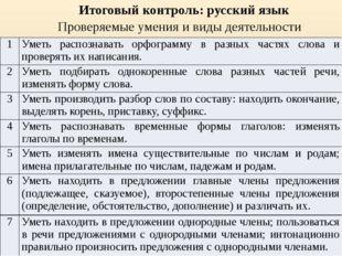 Проверяемые умения и виды деятельности Итоговый контроль: русский язык 1 Умет