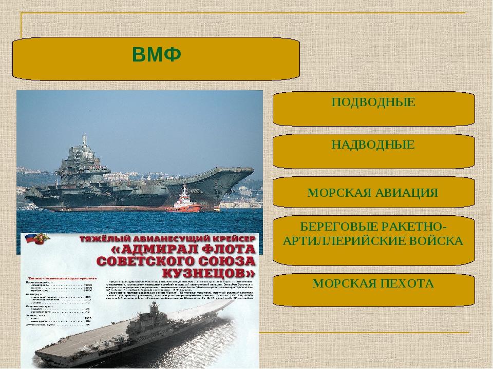ПОДВОДНЫЕ ВМФ НАДВОДНЫЕ МОРСКАЯ АВИАЦИЯ БЕРЕГОВЫЕ РАКЕТНО- АРТИЛЛЕРИЙСКИЕ ВОЙ...