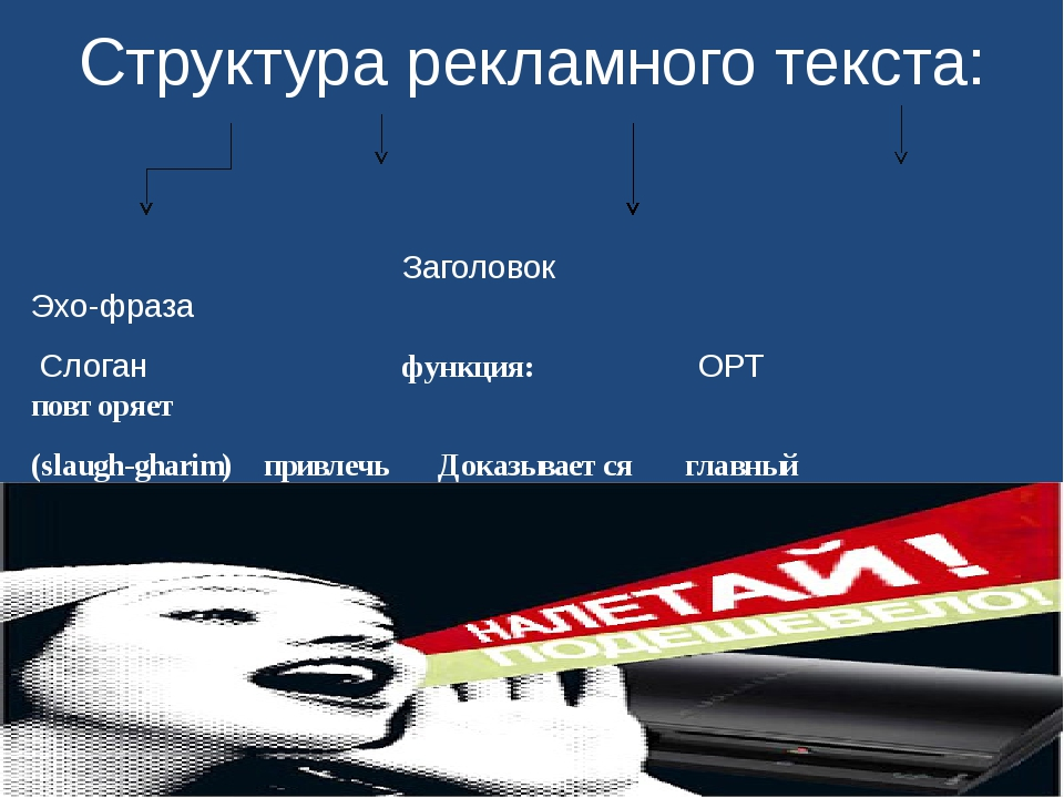 Структура рекламного текста: Заголовок Эхо-фраза Слоган функция: ОРТ повторяе...