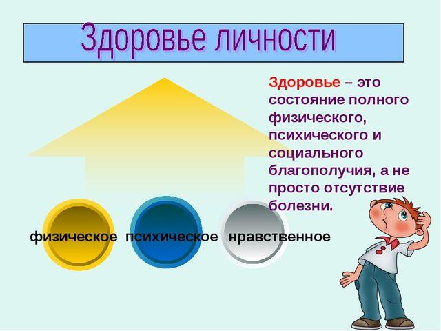 физическое психическое нравственное Здоровье – это состояние полного физичес...