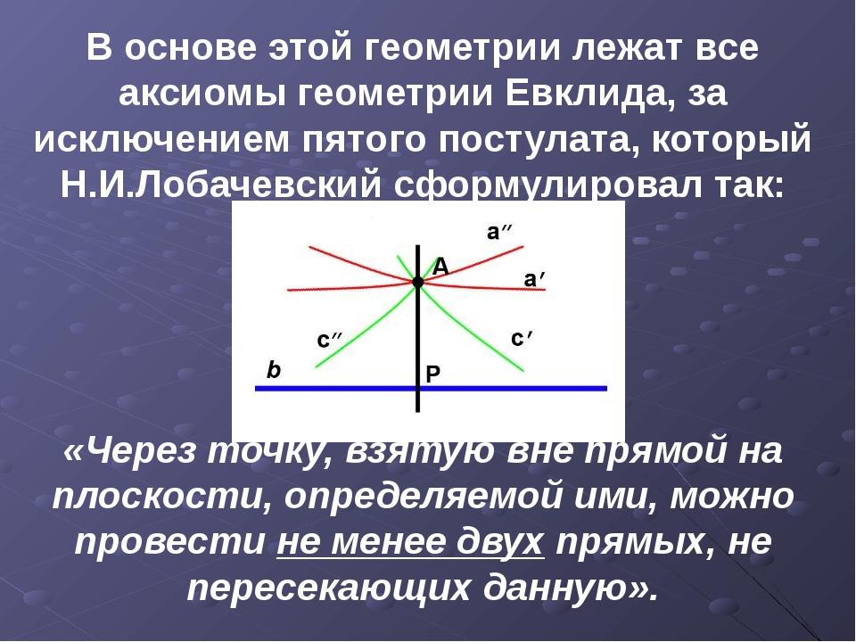 В основе этой геометрии лежат все аксиомы геометрии Евклида, за исключением п...