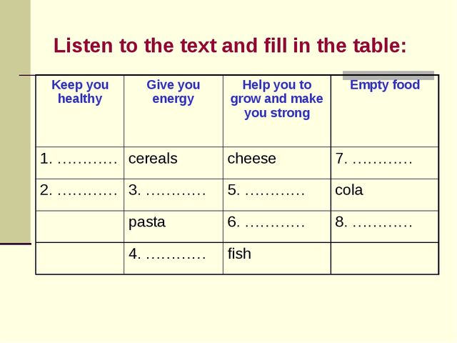 Listen to the text and fill in the table: Keep you healthy	Give you energy	He...