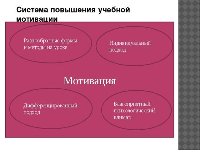 Система повышения учебной мотивации Мотивация Индивидуальный подход Благоприя...
