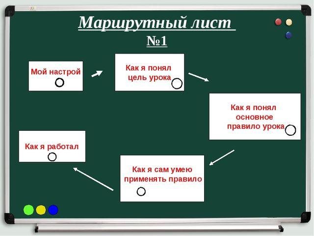 Маршрутный лист №1 Мой настрой Как я понял цель урока Как я понял основное пр...