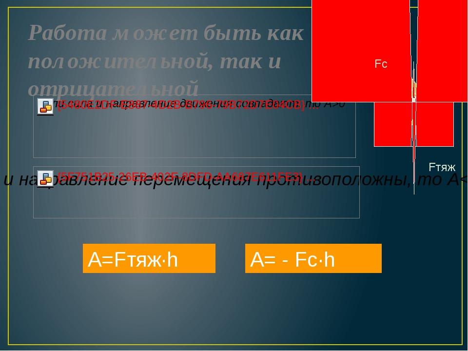 Работа может быть как положительной, так и отрицательной А=Fтяж·h А= - Fc·h F...