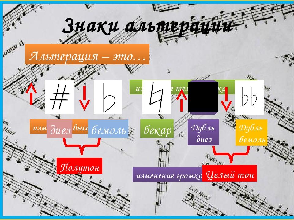 Знаки альтерации Альтерация – это… изменение высоты звука изменение тембра зв...