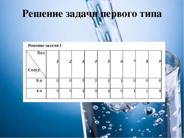 Задачи на переливание с решением 6 класс пример решения задач на потенциальную энергию