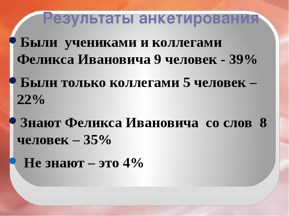 Результаты анкетирования Были учениками и коллегами Феликса Ивановича 9 челов...