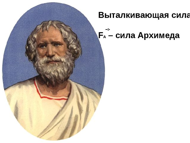 Выталкивающая сила FА – сила Архимеда