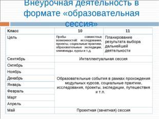 Внеурочная деятельность в формате «образовательная сессия» Класс 1011 Цель