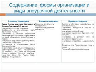 Содержание, формы организации и виды внеурочной деятельности Основное содержа