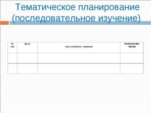 Тематическое планирование (последовательное изучение) № п/пДатаТема учебног