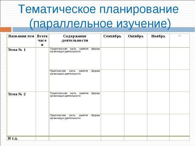 Тематическое планирование (параллельное изучение) Названия темВсего часовСо...