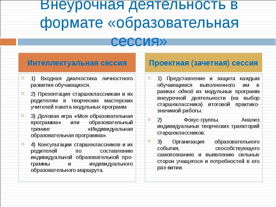 Внеурочная деятельность в формате «образовательная сессия» 1) Входная диагнос...