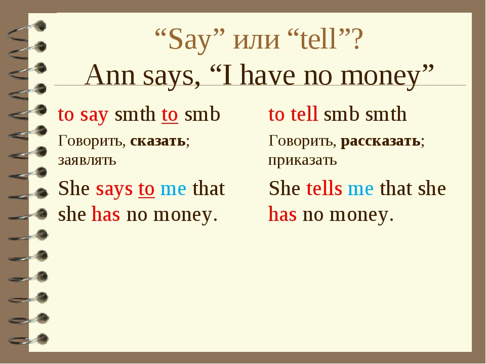 """Say"" или ""tell""? Ann says, ""I have no money"" to say smth to smb Говорить, ск..."