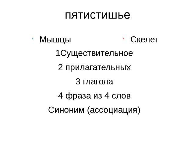 пятистишье Мышцы 1Существительное 2 прилагательных 3 глагола 4 фраза из 4 сло...