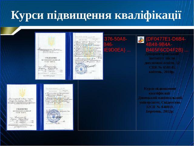 Курси підвищення кваліфікації Курси підвищення кваліфікації Донецький націона...