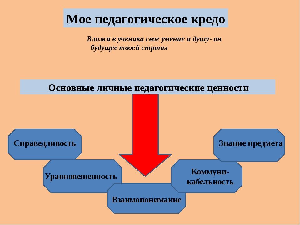 Основные личные педагогические ценности Взаимопонимание Справедливость Знани...