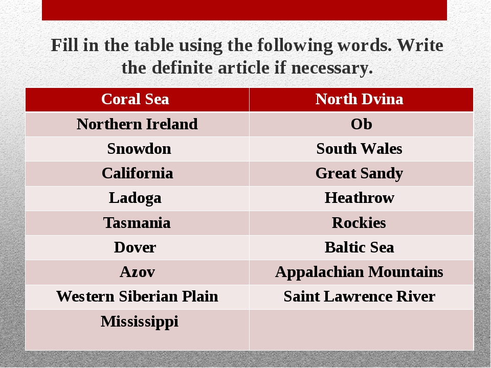 Fill in the table using the following words. Write the definite article if ne...