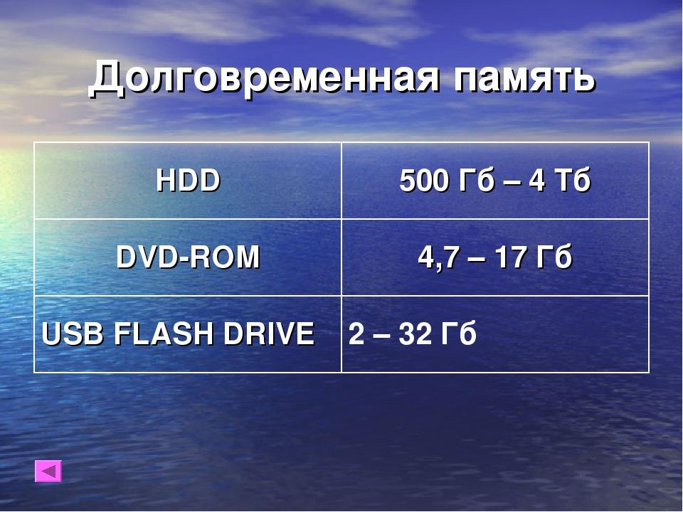 Долговременная память HDD500 Гб – 4 Тб DVD-ROM4,7 – 17 Гб USB FLASH DRIVE2...