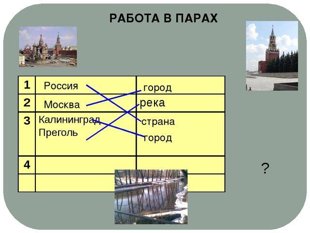 ? РАБОТА В ПАРАХ Россия Москва город страна город 1 2 река 3 Калининград Прег...