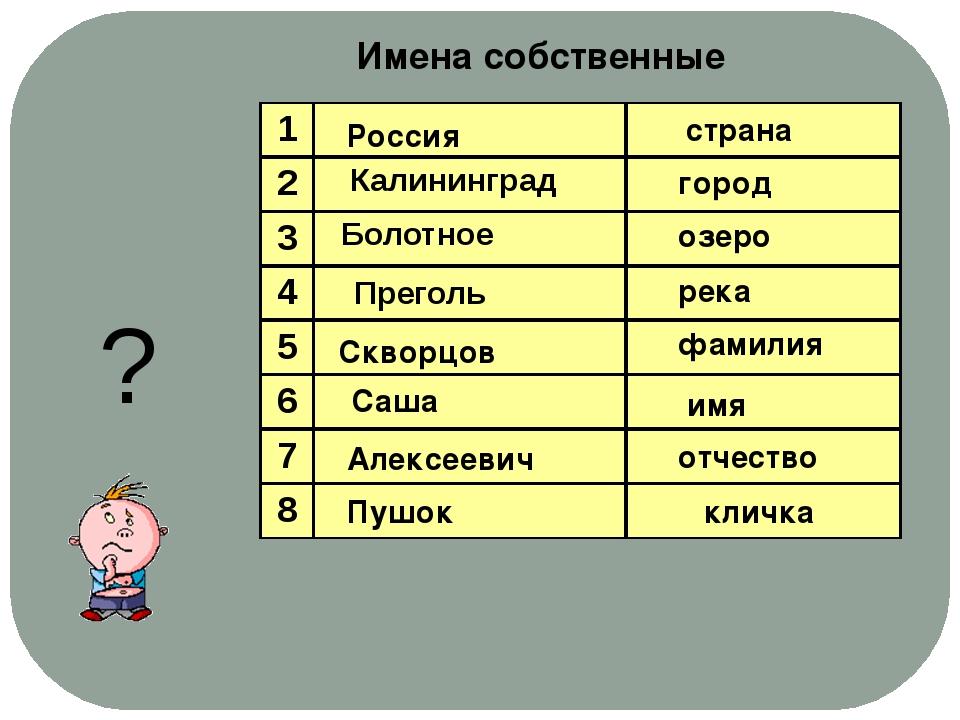 Россия Скворцов Саша Алексеевич город река фамилия имя отчество страна озеро...